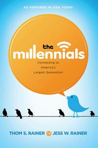 Themillennials